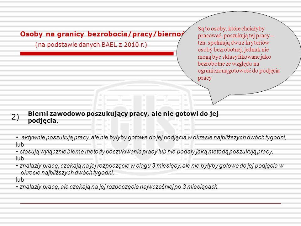 Osoby na granicy bezrobocia/pracy/bierności zawodowej (cd.) (na podstawie danych BAEL z 2010 r.) 2) Bierni zawodowo poszukujący pracy, ale nie gotowi