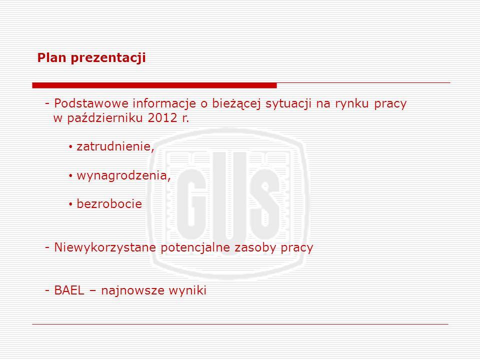 - Podstawowe informacje o bieżącej sytuacji na rynku pracy w październiku 2012 r. zatrudnienie, wynagrodzenia, bezrobocie - Niewykorzystane potencjaln