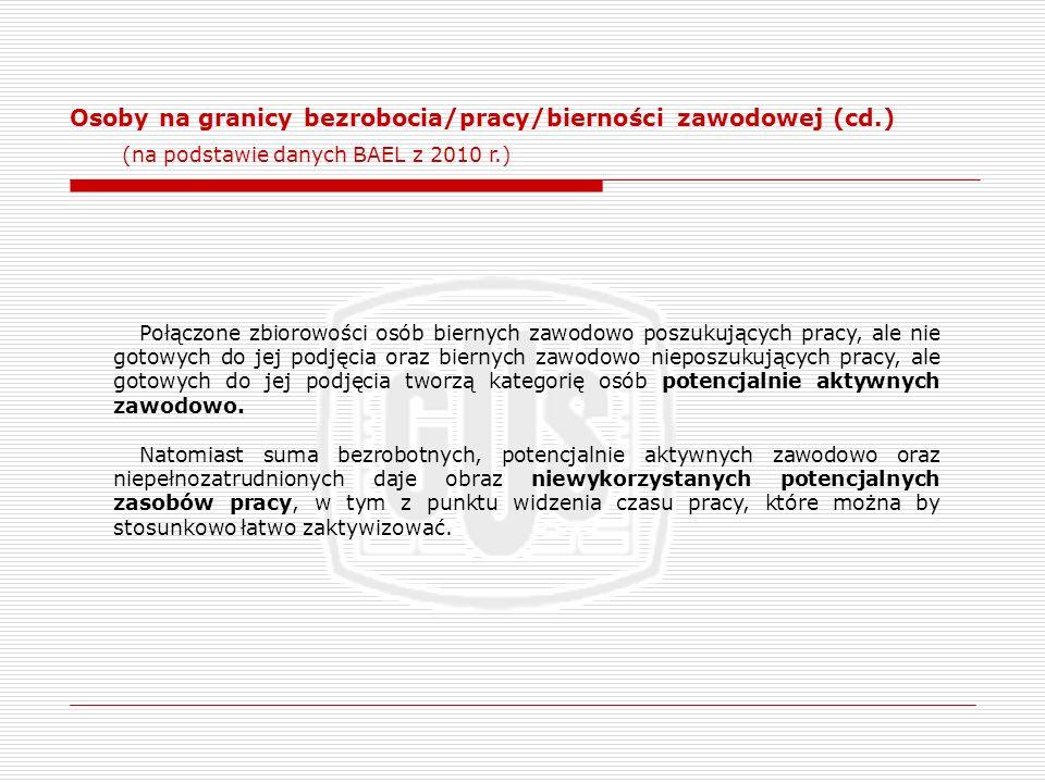 Osoby na granicy bezrobocia/pracy/bierności zawodowej (cd.) (na podstawie danych BAEL z 2010 r.) Połączone zbiorowości osób biernych zawodowo poszukuj