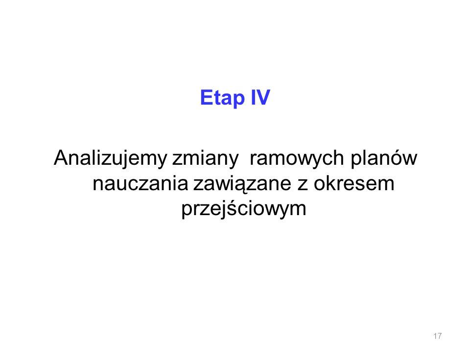 Etap IV Analizujemy zmiany ramowych planów nauczania zawiązane z okresem przejściowym 17
