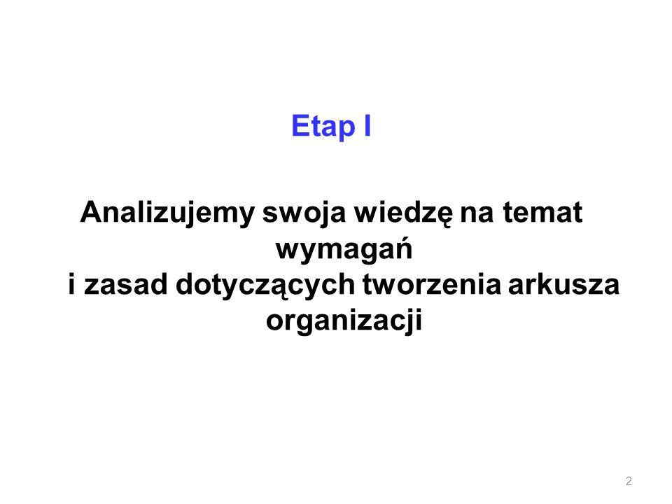 Etap I Analizujemy swoja wiedzę na temat wymagań i zasad dotyczących tworzenia arkusza organizacji 2