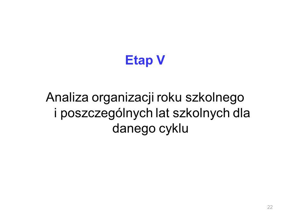 Etap V Analiza organizacji roku szkolnego i poszczególnych lat szkolnych dla danego cyklu 22