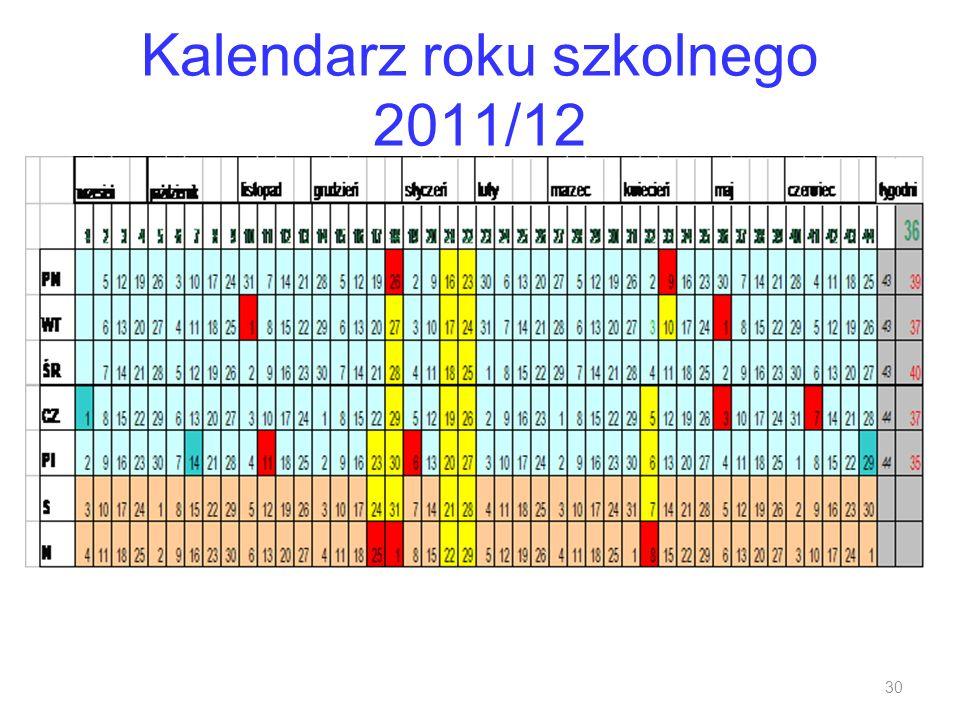 Kalendarz roku szkolnego 2011/12 30