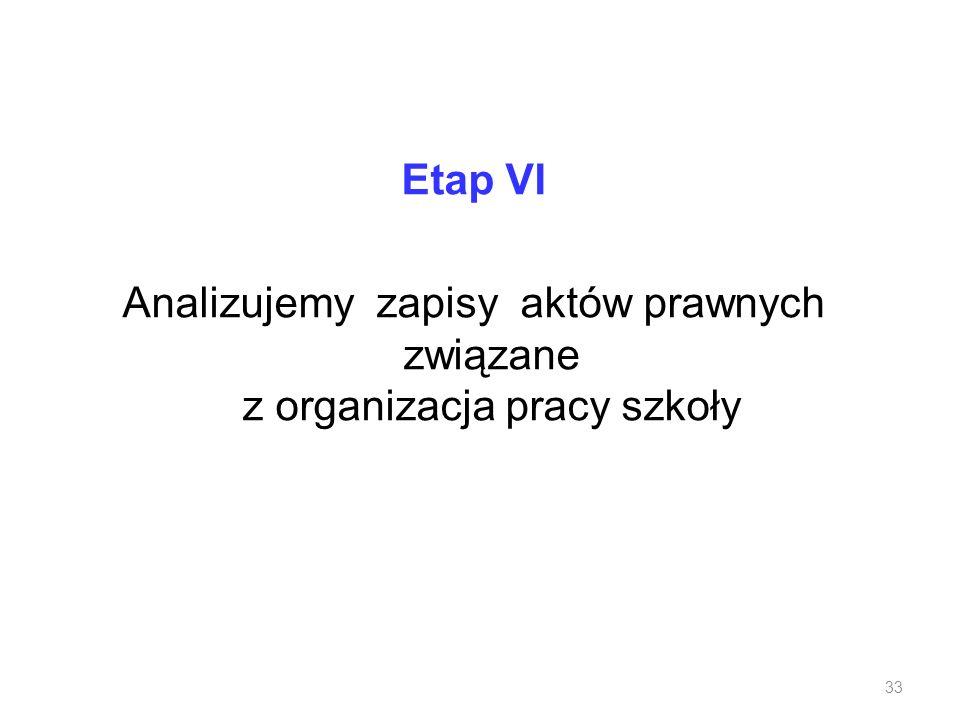 Etap VI Analizujemy zapisy aktów prawnych związane z organizacja pracy szkoły 33