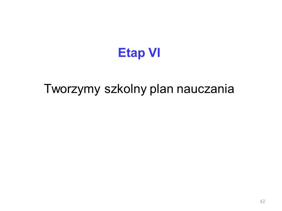 Etap VI Tworzymy szkolny plan nauczania 42