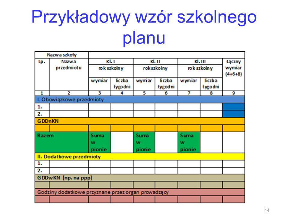 Przykładowy wzór szkolnego planu 44