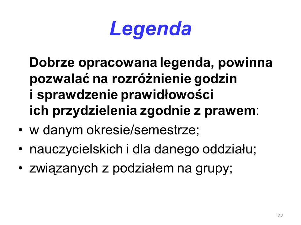 Legenda Dobrze opracowana legenda, powinna pozwalać na rozróżnienie godzin i sprawdzenie prawidłowości ich przydzielenia zgodnie z prawem: w danym okr