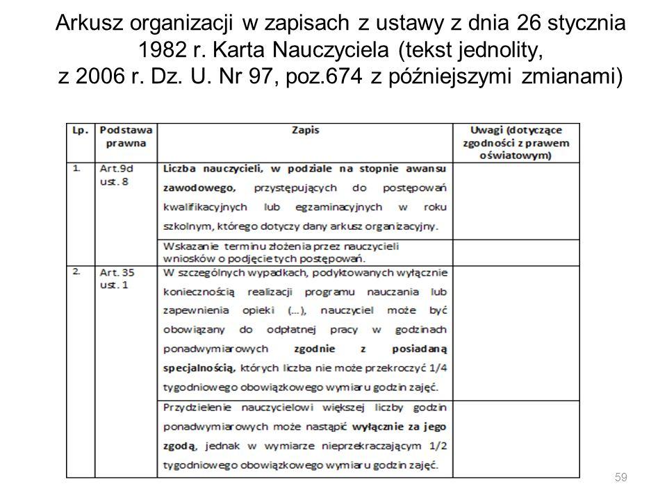 Arkusz organizacji w zapisach z ustawy z dnia 26 stycznia 1982 r. Karta Nauczyciela (tekst jednolity, z 2006 r. Dz. U. Nr 97, poz.674 z późniejszymi z