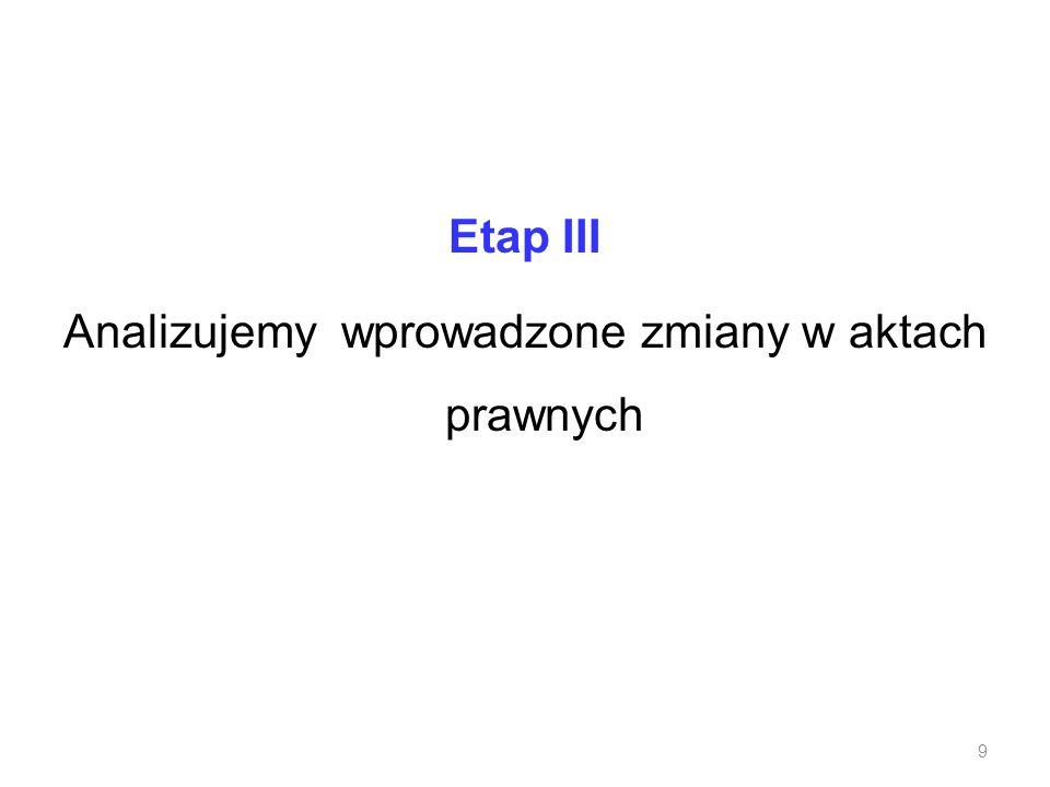 Rozporządzenie Ministra Edukacji Narodowej z 20 stycznia 2012 r.