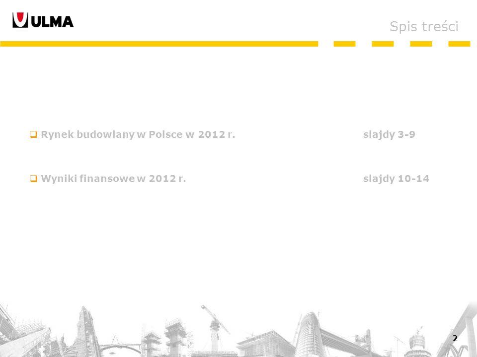 13 GRUPA ULMA Construccion Polska S.A. Sprzedaż w 2012r. wg kwartałów