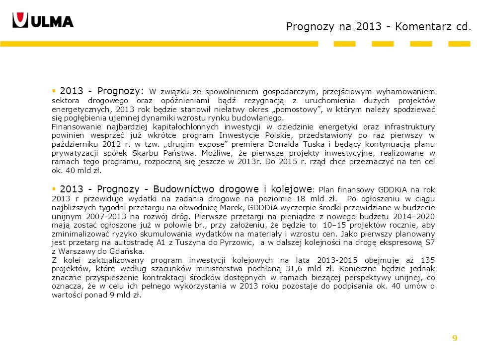 9 Prognozy na 2013 - Komentarz cd. 2013 - Prognozy: W związku ze spowolnieniem gospodarczym, przejściowym wyhamowaniem sektora drogowego oraz opóźnien