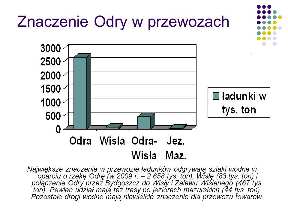 Znaczenie Odry w przewozach Największe znaczenie w przewozie ładunków odgrywają szlaki wodne w oparciu o rzekę Odrę (w 2009 r. – 2 658 tys. ton), Wisł