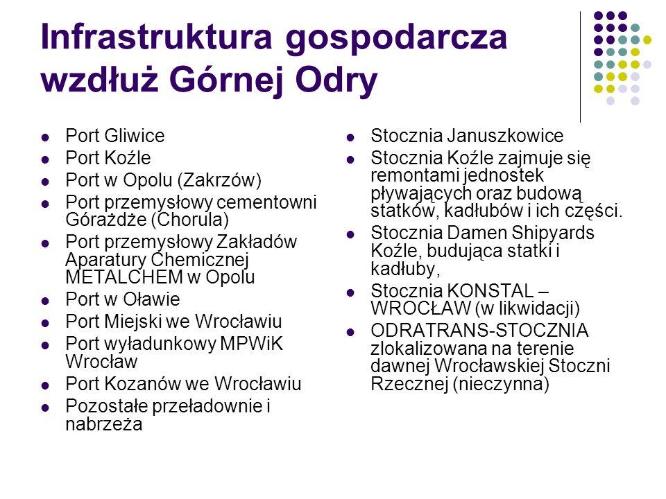 Infrastruktura gospodarcza wzdłuż Górnej Odry Port Gliwice Port Koźle Port w Opolu (Zakrzów) Port przemysłowy cementowni Górażdże (Chorula) Port przem