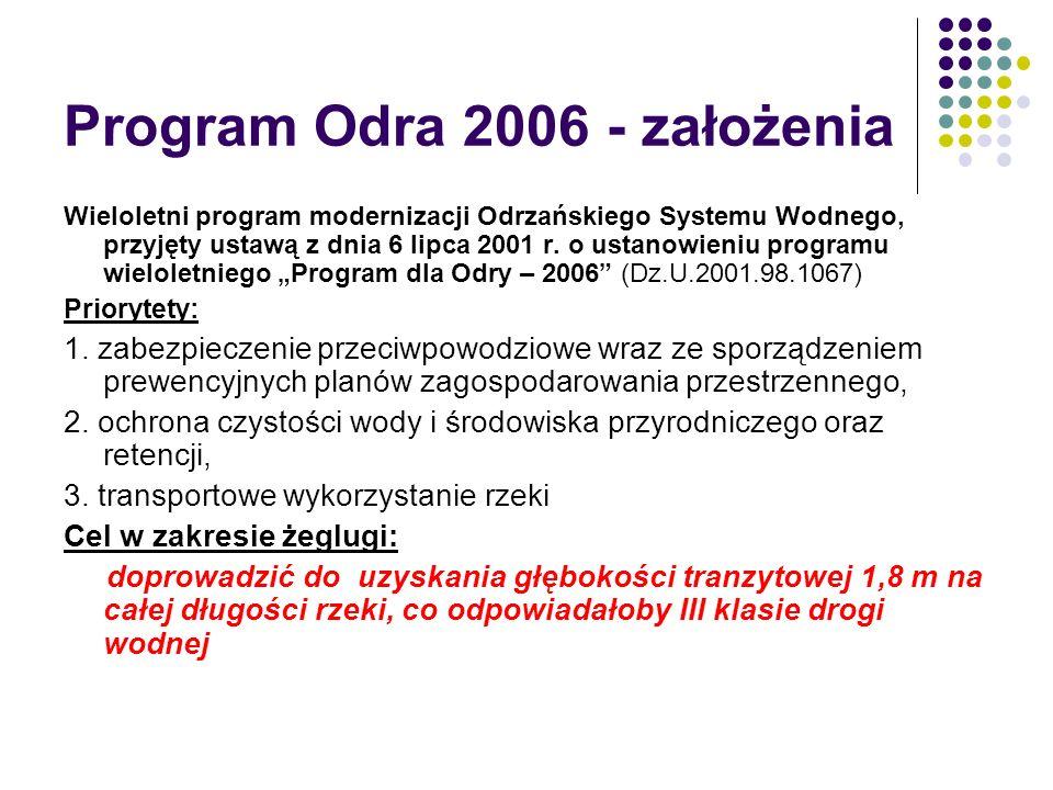 Program Odra 2006 - założenia Wieloletni program modernizacji Odrzańskiego Systemu Wodnego, przyjęty ustawą z dnia 6 lipca 2001 r. o ustanowieniu prog