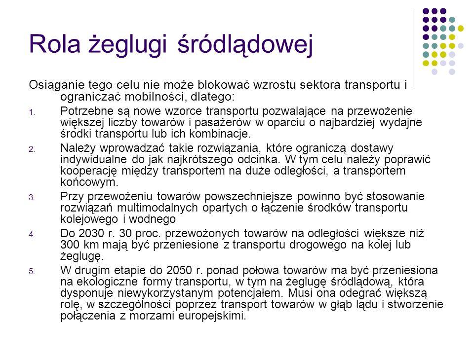 Rola żeglugi śródlądowej Osiąganie tego celu nie może blokować wzrostu sektora transportu i ograniczać mobilności, dlatego: 1. Potrzebne są nowe wzorc