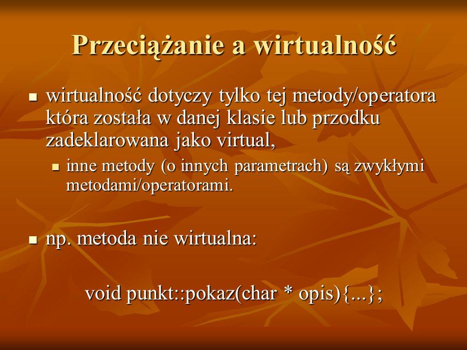 Przeciążanie a wirtualność wirtualność dotyczy tylko tej metody/operatora która została w danej klasie lub przodku zadeklarowana jako virtual, wirtual