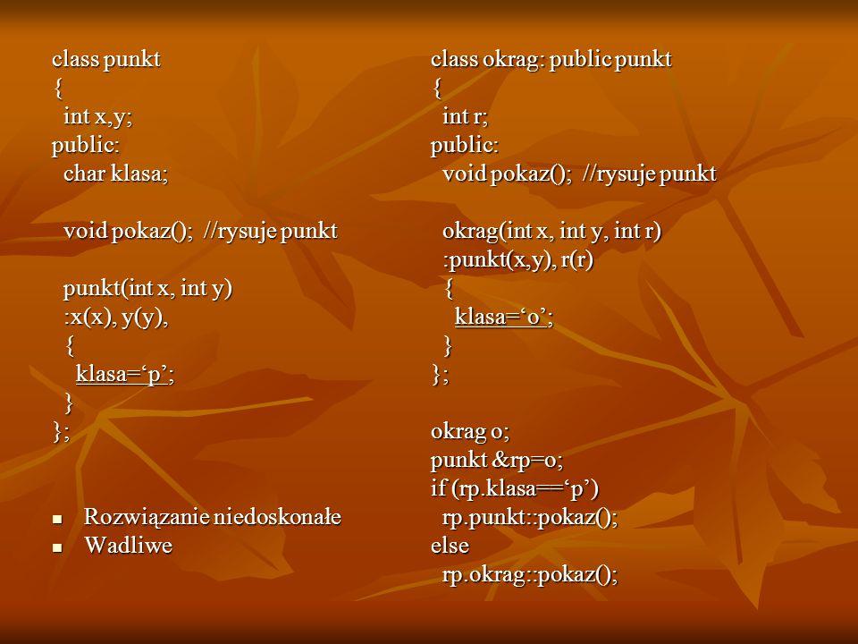 Metody wirtualne Jeżeli zadeklarujemy metodę jako wirtualną to kompilator uzupełni obiekty o pole determinujące klasę obiektu i przy wywoływaniu wybranych przez nas metod wywoła metodę z właściwej klasy.