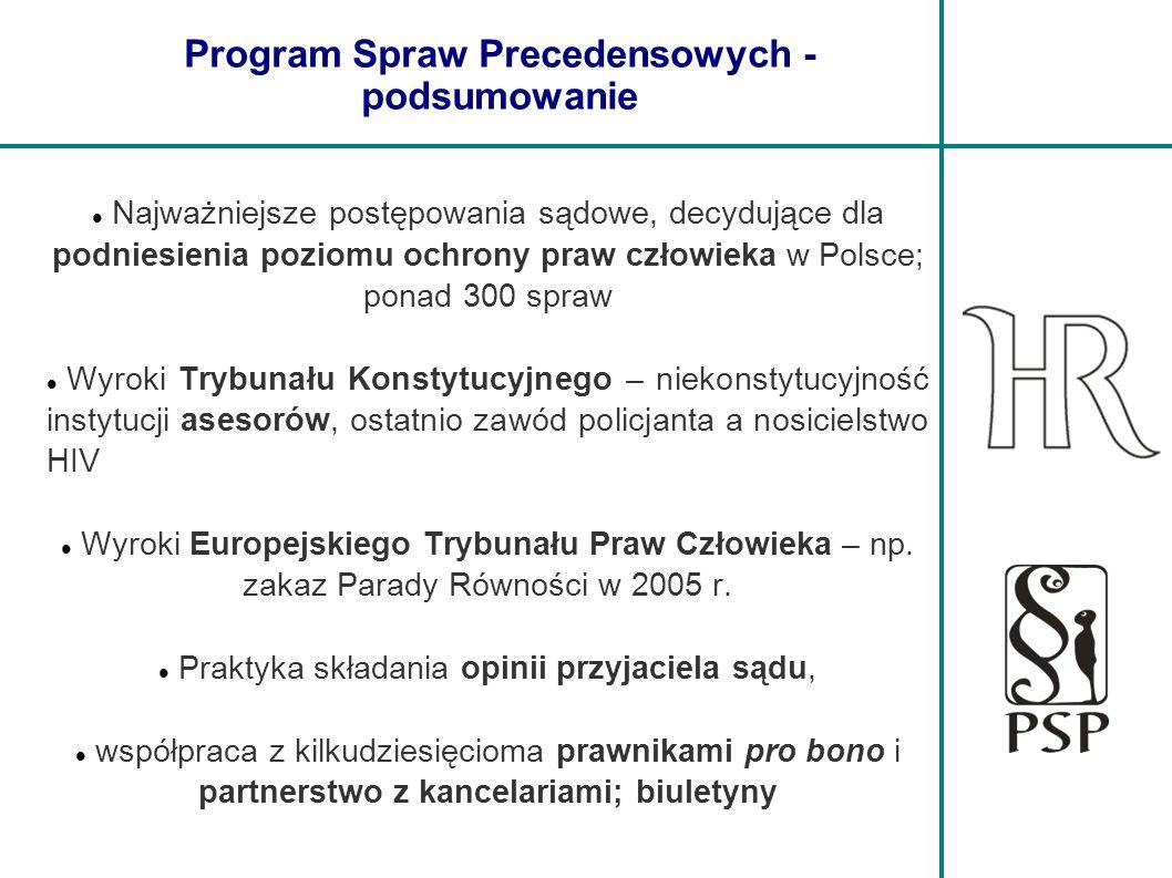 Program Spraw Precedensowych - podsumowanie Najważniejsze postępowania sądowe, decydujące dla podniesienia poziomu ochrony praw człowieka w Polsce; po