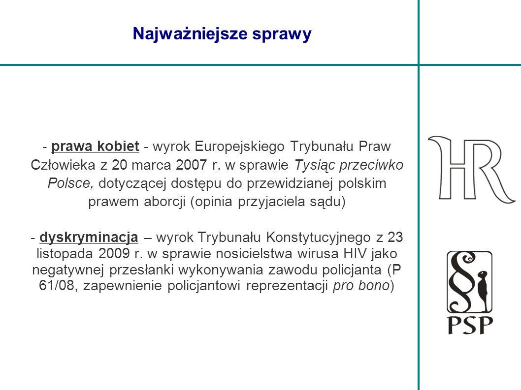 Najważniejsze sprawy - prawa kobiet - wyrok Europejskiego Trybunału Praw Człowieka z 20 marca 2007 r. w sprawie Tysiąc przeciwko Polsce, dotyczącej do