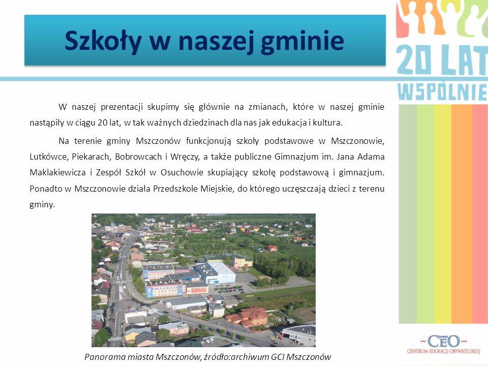 W naszej prezentacji skupimy się głównie na zmianach, które w naszej gminie nastąpiły w ciągu 20 lat, w tak ważnych dziedzinach dla nas jak edukacja i