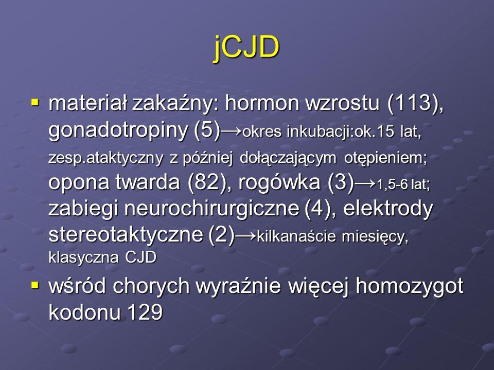 jCJD materiał zakaźny: hormon wzrostu (113), gonadotropiny (5) okres inkubacji:ok.15 lat, zesp.ataktyczny z później dołączającym otępieniem; opona twa