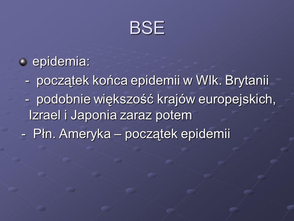 BSE epidemia: epidemia: - początek końca epidemii w Wlk. Brytanii - początek końca epidemii w Wlk. Brytanii - podobnie większość krajów europejskich,