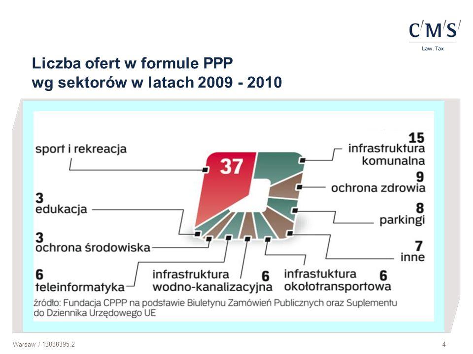 Warsaw / 13888395.225 Pomyślna realizacja projektu PPP (2) Efektywność i przejrzystość prowadzonego postępowania Racjonalny podział ryzyk Bankowalność inwestycji Zamknięcie komercyjne vs zamknięcie finansowe Aktywna współpraca stron przy realizacji przedsięwzięcia