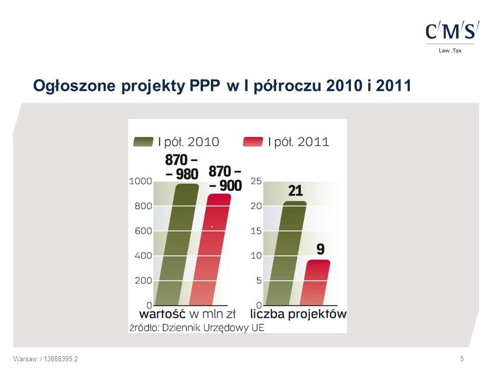 Warsaw / 13888395.26 Ogłoszenia o wyborze partnera / koncesjonariusza *źródło: materiały Fundacji Centrum PPP
