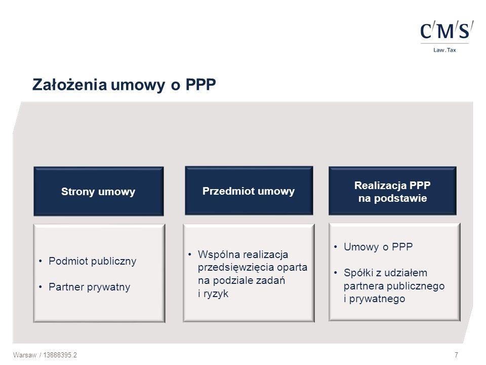 Warsaw / 13888395.28 Ustawa o PPP Dwie drogi wyboru partnera prywatnego Jeżeli wynagrodzeniem partnera prywatnego jest prawo do pobierania pożytków z przedmiotu partnerstwa publiczno-prywatnego, albo przede wszystkim to prawo wraz z zapłatą sumy pieniężnej, wyboru partnera prywatnego dokonuje się stosując przepisy Ustawy o koncesji z uwzględnieniem przepisów Ustawy o PPP W innych przypadkach wyboru partnera prywatnego dokonuje się stosując przepisy ustawy z dnia 29 stycznia 2004 r.