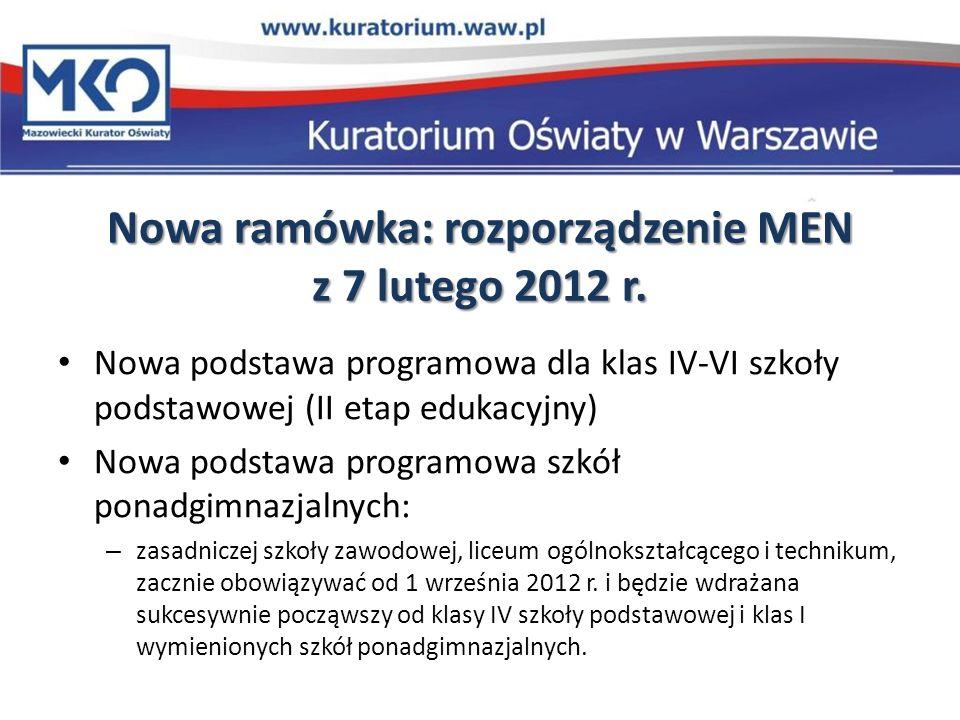Nowa ramówka: rozporządzenie MEN z 7 lutego 2012 r. Nowa podstawa programowa dla klas IV-VI szkoły podstawowej (II etap edukacyjny) Nowa podstawa prog