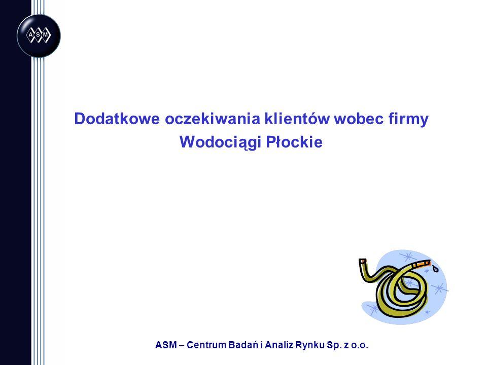 ASM – Centrum Badań i Analiz Rynku Sp. z o.o. Dodatkowe oczekiwania klientów wobec firmy Wodociągi Płockie