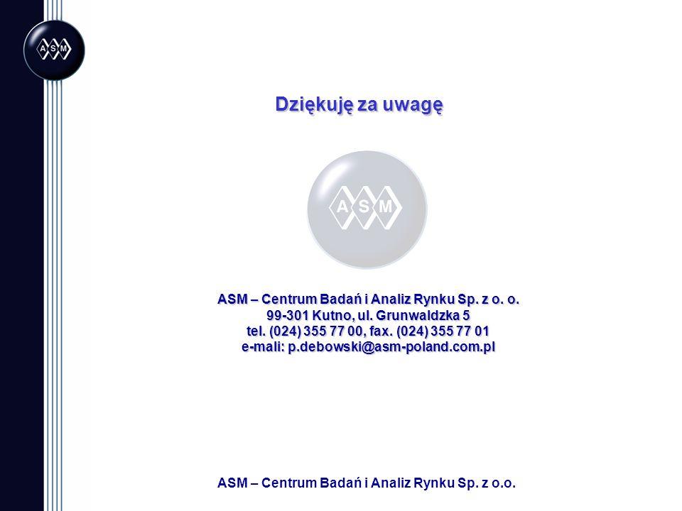 ASM – Centrum Badań i Analiz Rynku Sp. z o.o. Dziękuję za uwagę ASM – Centrum Badań i Analiz Rynku Sp. z o. o. 99-301 Kutno, ul. Grunwaldzka 5 tel. (0