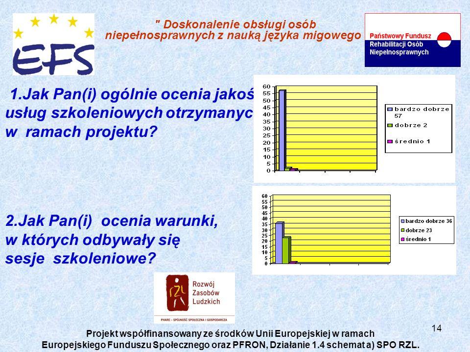 14 Doskonalenie obsługi osób niepełnosprawnych z nauką języka migowego 1.Jak Pan(i) ogólnie ocenia jakość usług szkoleniowych otrzymanych w ramach projektu.