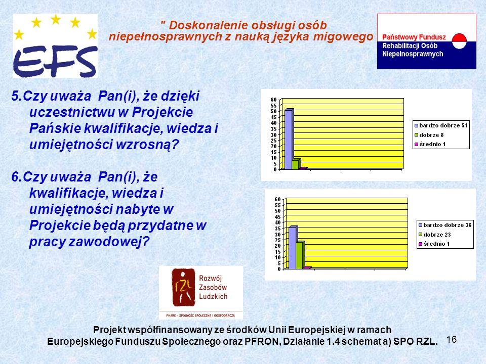 16 Doskonalenie obsługi osób niepełnosprawnych z nauką języka migowego Projekt współfinansowany ze środków Unii Europejskiej w ramach Europejskiego Funduszu Społecznego oraz PFRON, Działanie 1.4 schemat a) SPO RZL.