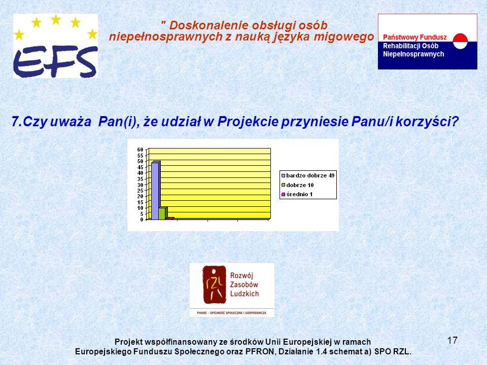 17 Doskonalenie obsługi osób niepełnosprawnych z nauką języka migowego Projekt współfinansowany ze środków Unii Europejskiej w ramach Europejskiego Funduszu Społecznego oraz PFRON, Działanie 1.4 schemat a) SPO RZL.