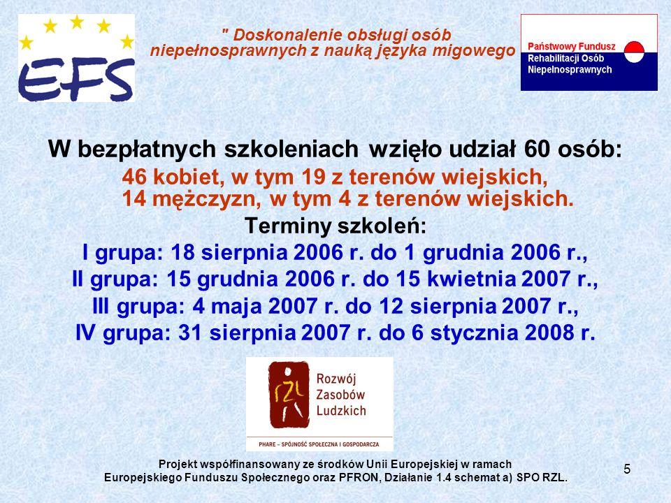 5 Doskonalenie obsługi osób niepełnosprawnych z nauką języka migowego W bezpłatnych szkoleniach wzięło udział 60 osób: 46 kobiet, w tym 19 z terenów wiejskich, 14 mężczyzn, w tym 4 z terenów wiejskich.