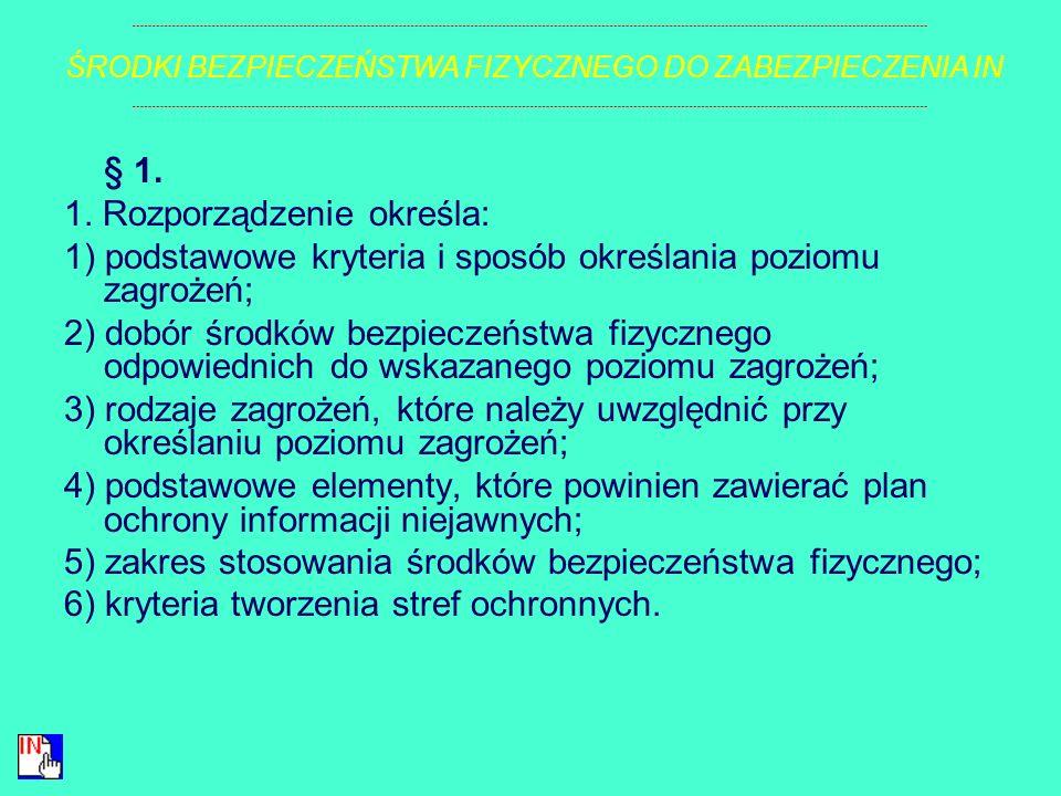 ROZPORZĄDZENIE RADY MINISTRÓW z dnia 29 maja 2012 r. w sprawie środków bezpieczeństwa fizycznego stosowanych do zabezpieczania informacji niejawnych D