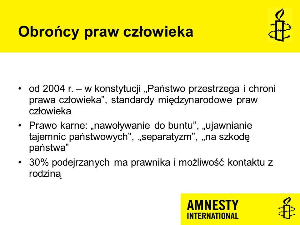 Obrońcy praw człowieka od 2004 r.