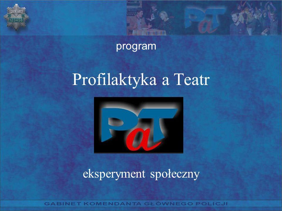 Profilaktyka a Teatr program eksperyment społeczny