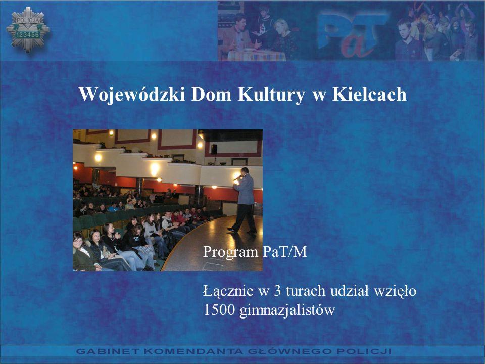 Wojewódzki Dom Kultury w Kielcach Program PaT/M Łącznie w 3 turach udział wzięło 1500 gimnazjalistów