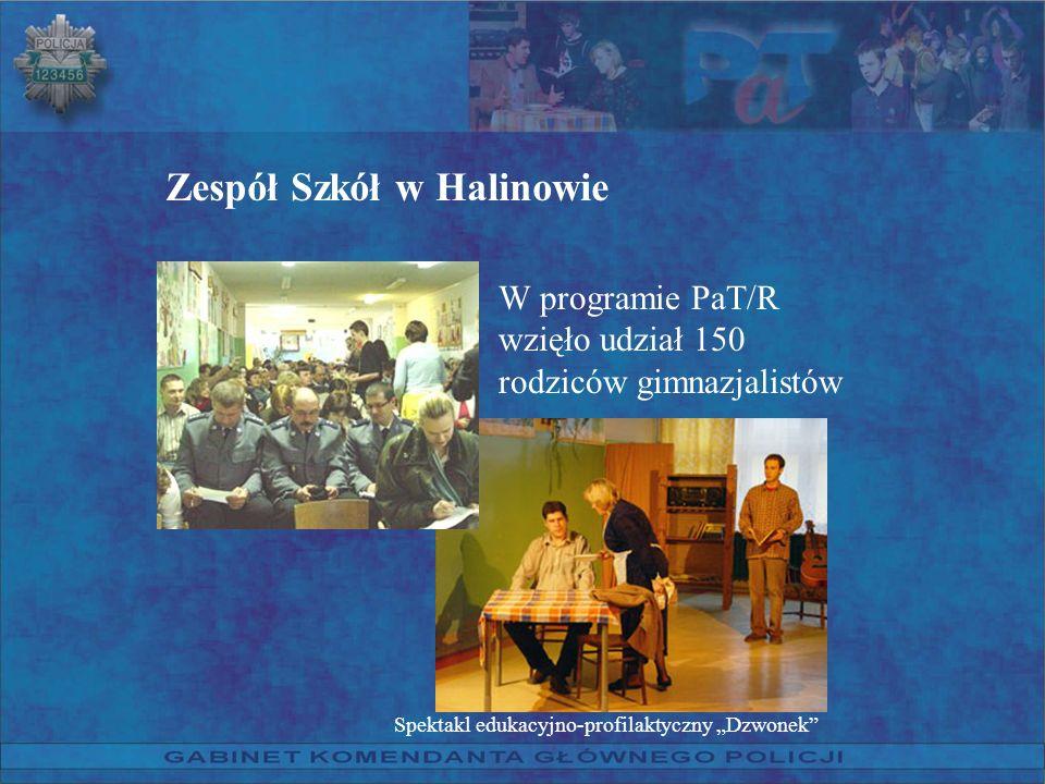 Zespół Szkół w Halinowie W programie PaT/R wzięło udział 150 rodziców gimnazjalistów Spektakl edukacyjno-profilaktyczny Dzwonek