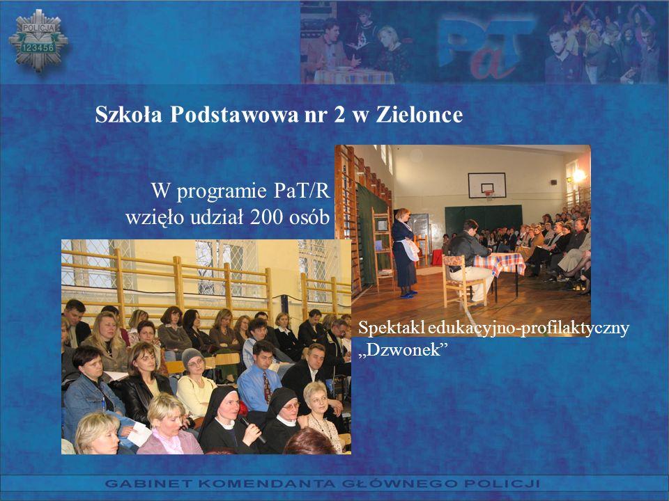 Szkoła Podstawowa nr 2 w Zielonce W programie PaT/R wzięło udział 200 osób Spektakl edukacyjno-profilaktyczny Dzwonek