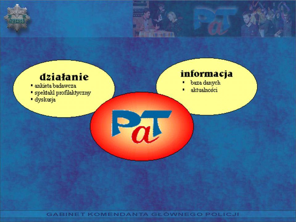 PaT to informacja www.pat.policja.gov.pl e-mail: pat@policja.gov.pl Na stronie internetowej powstaje baza danych (kontakt) instytucji oraz wolontariuszy działających na terenie kraju, którzy identyfikują się w swojej społecznej misji z założeniami programu PaT.
