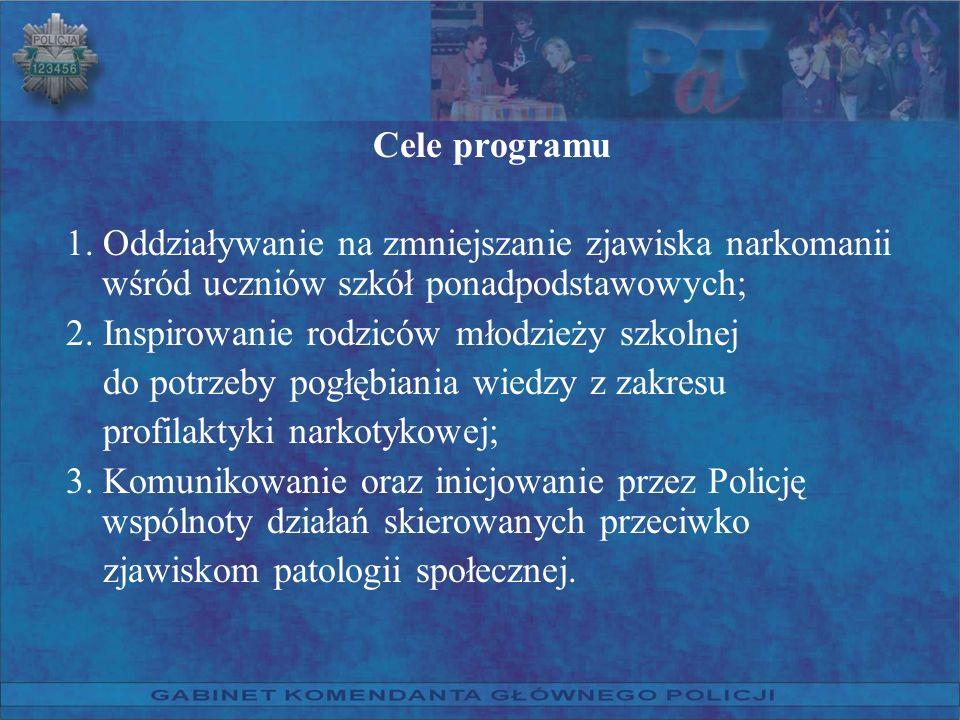 Cele programu 1. Oddziaływanie na zmniejszanie zjawiska narkomanii wśród uczniów szkół ponadpodstawowych; 2. Inspirowanie rodziców młodzieży szkolnej