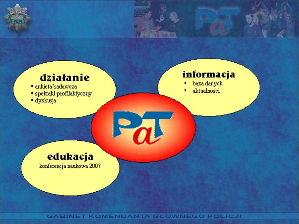 PaT to edukacja Program PaT obejmuje także inicjatywę zorganizowania w roku 2007 konferencji naukowej poświęconej profilaktyce w przeciwdziałaniu zjawisku narkomanii wśród młodzieży szkolnej.