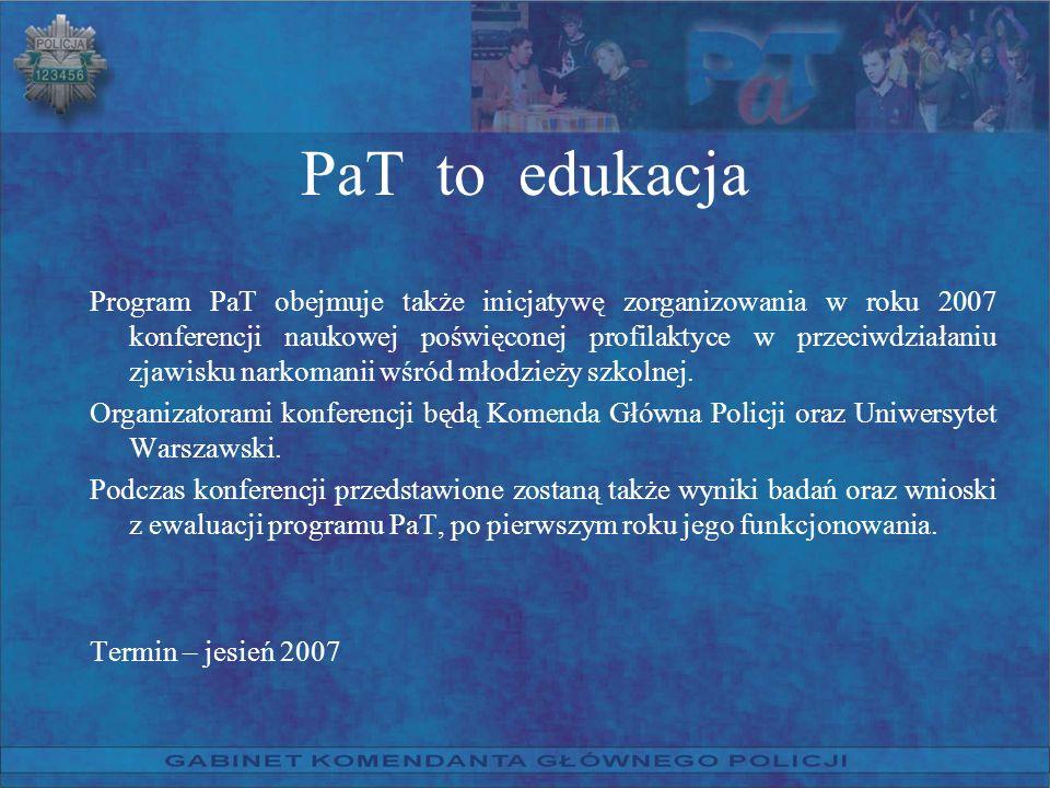 PaT to edukacja Program PaT obejmuje także inicjatywę zorganizowania w roku 2007 konferencji naukowej poświęconej profilaktyce w przeciwdziałaniu zjaw