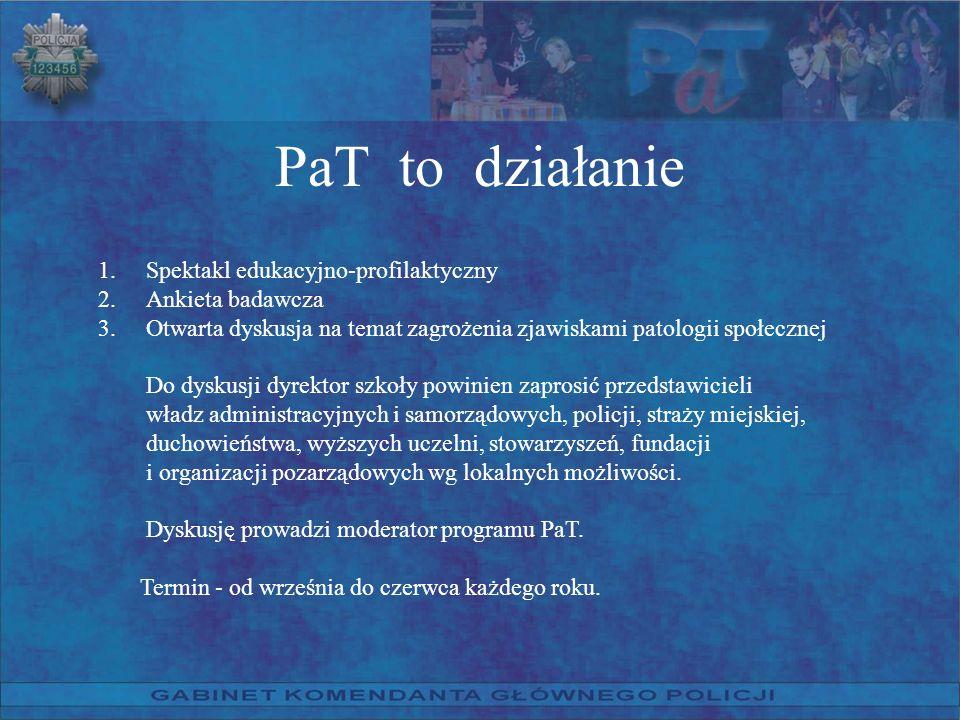 PaT to działanie 1.Spektakl edukacyjno-profilaktyczny 2.Ankieta badawcza 3.Otwarta dyskusja na temat zagrożenia zjawiskami patologii społecznej Do dys