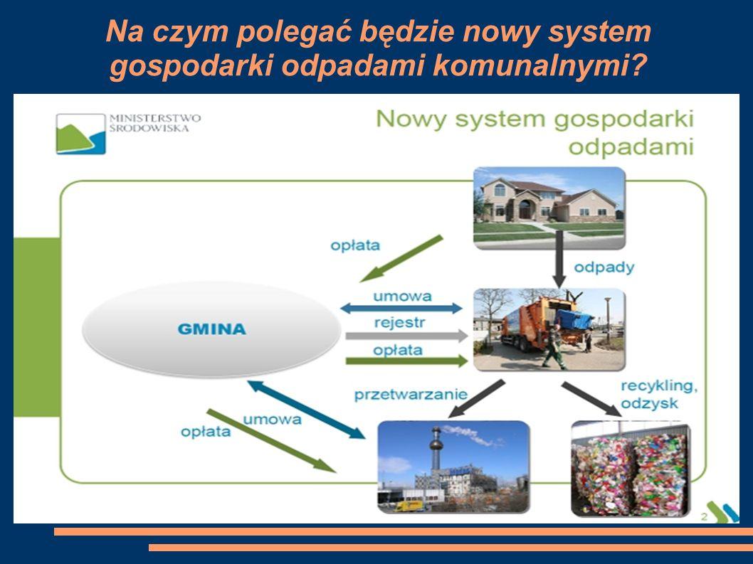 Na czym polegać będzie nowy system gospodarki odpadami komunalnymi?