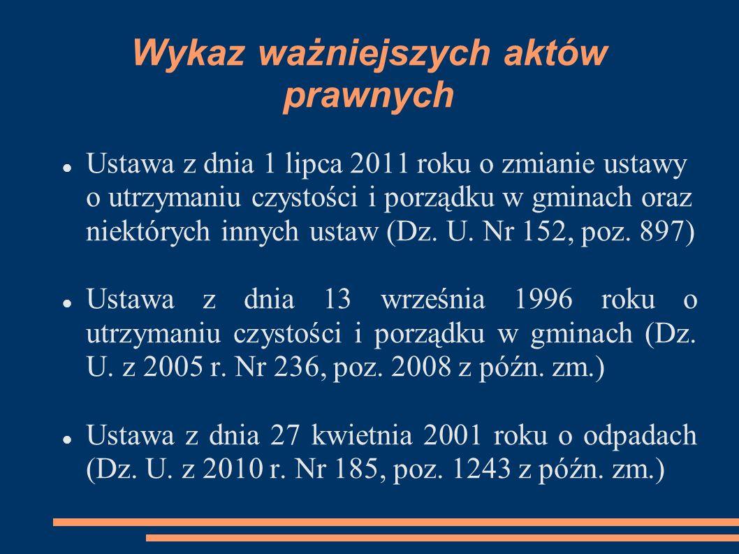 Wykaz ważniejszych aktów prawnych c.d. Ustawa z dnia 8 marca 1990 roku o samorządzie gminnym (Dz.