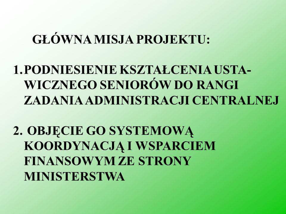 KONTAKTY e-mail : OP UTW Klewkowicz@interia.euKlewkowicz@interia.eu OF S UTW federacjautw@interia.eufederacjautw@interia.eu FUJ biuro@fundacja.uj.plbiuro@fundacja.uj.pl